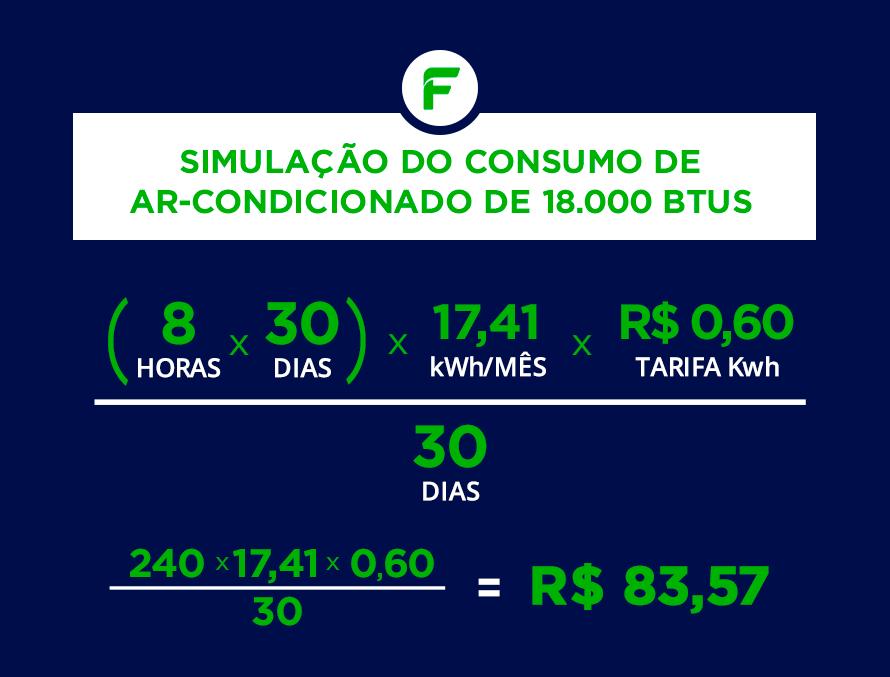 Simulação do consumo de ar-condicionado de 18.000 BTUs