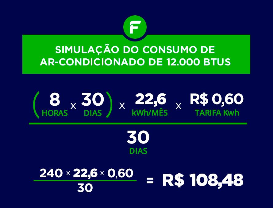 Exemplo de cálculo de consumo de ar-condicionado com um 12.000 BTUs