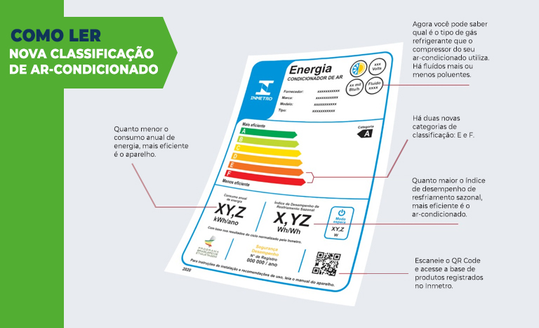 Nova etiqueta do Selo Procel, lançada pelo Programa Brasileiro de Etiquetagem.